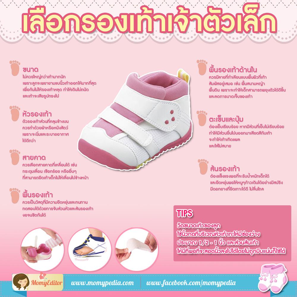 เลือกรองเท้า,รองเท้าเด็ก,รองเท้าลูก,การเลือกรองเท้า,ขนาดรองเท้า,วัดขนาดรองเท้าลูก,วัดเท้าลูก,