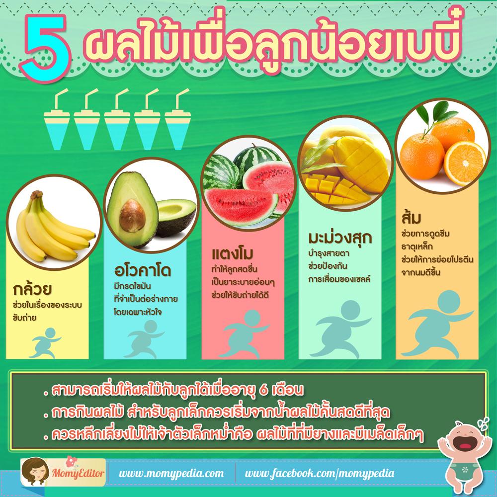 ผลไม้,ผลไม้ลูก,ผลไม้ทารก,อาหารเสริม,อาหารเสริมเด็ก,อาหารทารก,อาหารเสริมทารก