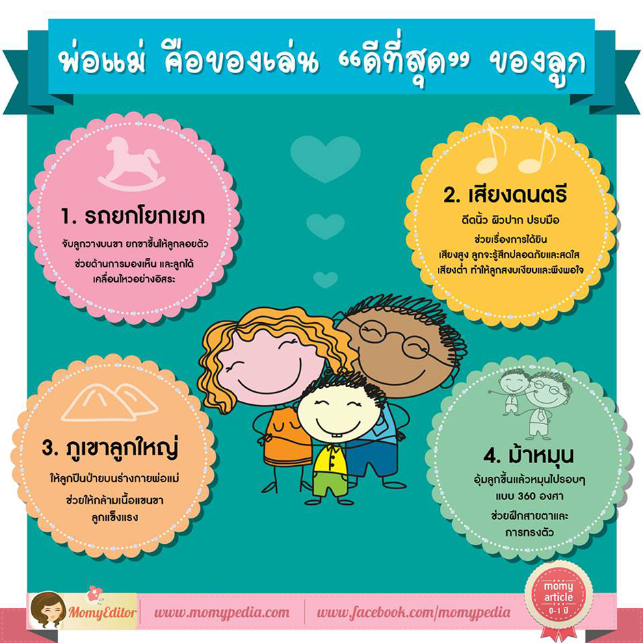 เล่น, ของเล่น, ของเล่นลูก,วัยขวบปีแรก, กระตุ้นพัฒนาการ, พัฒนาการ, ของเล่นสำหรับลูก,ทารก, ของใช้เด็ก, นมแม่, พัฒนาการเด็ก, อาหารทารก, อาหารเด็ก, โรคในเด็ก, เลี้ยงลูก, วัคซีน, สุขภาพทารก,อินโฟกราฟฟิก,infographic