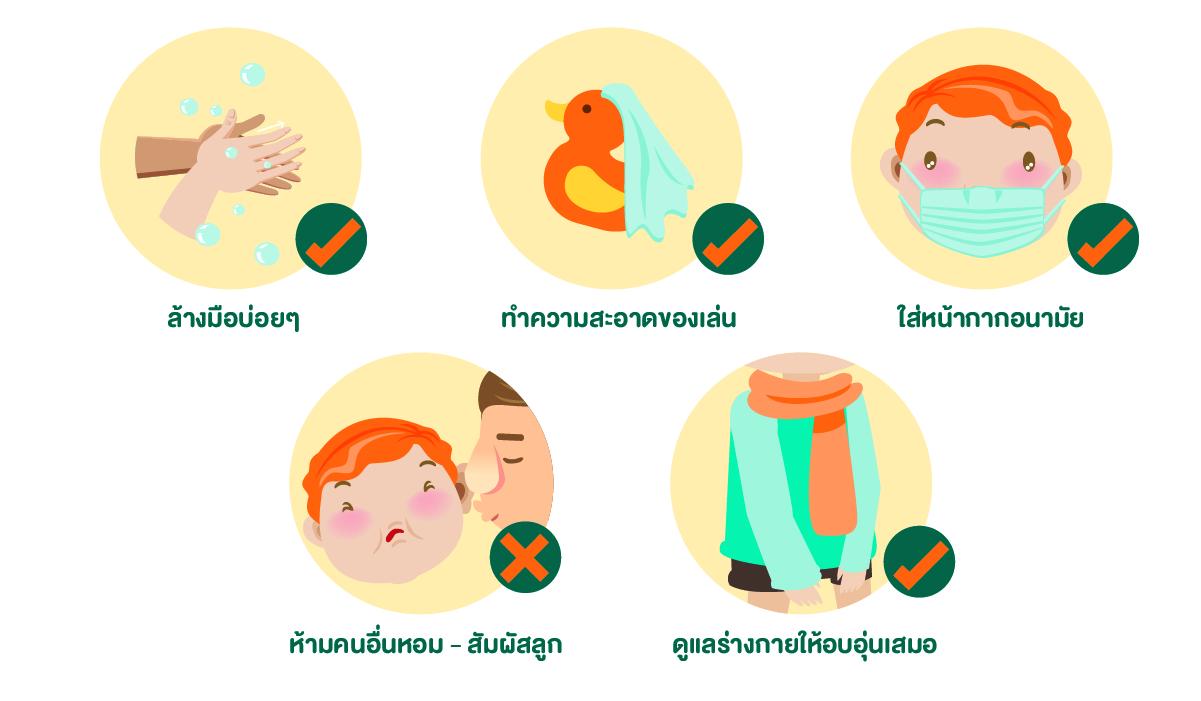 ไวรัสRSV, อาการ RSV, อาร์เอสวี, RSV, การป้องกัน RSV, โรคระบาด,อาการป่วย,ไข้หวัด,สุขอนามัย,โรคทางเดินหายใจ,ปอดบวม,ปอดอักเสบ,หอบหืด,โรคระบาดฤดูฝน,โรคระบาดฤดูหนาว,โรคเด็ก,เด็กป่วย,วิธีรักษา RSV,ค่ารักษา RSV,การดูแลสุขภาพ, สุขภาพเด็ก, ประกันสุขภาพ, ประกันอุบัติเหตุ, ค่ารักษาพยาบาล, FWD, metowe, เอฟดับบิวดี