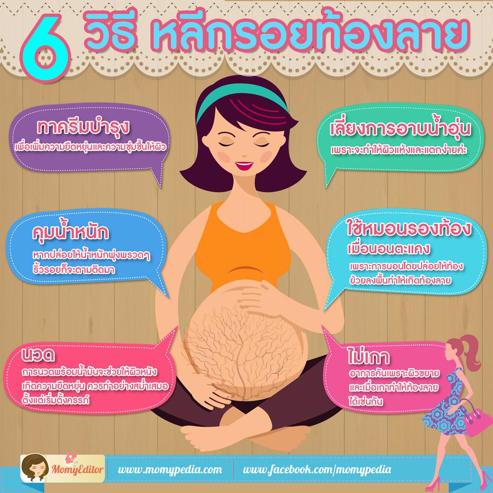 ท้องลาย,หลีกเลี่ยงท้องลาย,รอยท้องลาย,6 วิธี หลีกรอยท้องลาย,ตั้งครรภ์