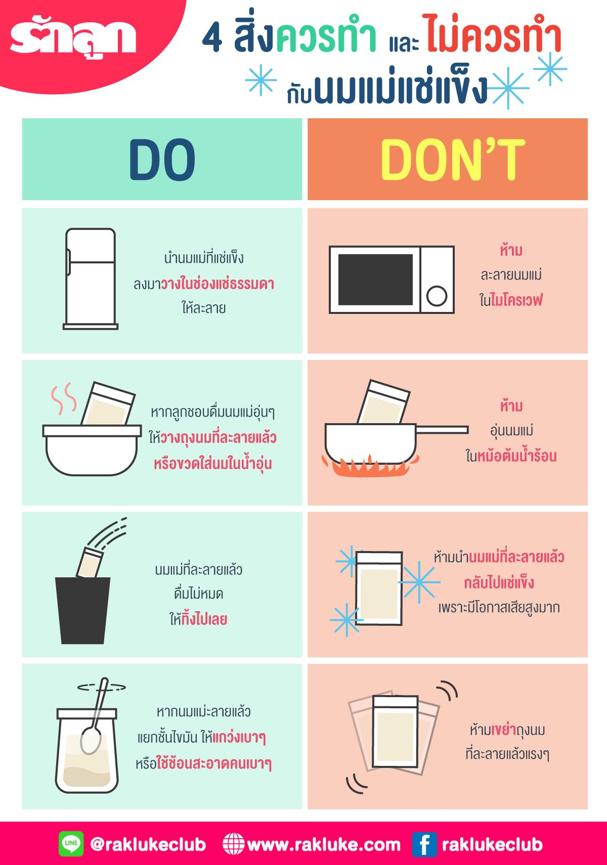 นมแม่แช่แข็ง, นมแม่แช่ฟรีซ, ละลายนมแม่แช่แข็ง, วิธีละลายนมแม่, ละลายนมแม่ในไมโครเวฟได้ไหม, ละลายนมแม่ด้วยการต้มได้ไหม, ละลายนมแม่ในน้ำร้อนได้ไหม, นมแม่ละลายแล้วเอากลับไปแช่แข็งได้ไหม, นมแม่ละลายน้ำแข็งแล้วเขย่าได้ไหม, นมแม่แช่แข็งละลายแล้วแยกชั้น เสียหรือเปล่า,  นมแม่แช่แข็งละลายแล้วแยกชั้น ยังกินได้หรือเปล่า, นมแม่ละลายแล้วเทรวมกันได้ไหม, นมแม่ละลายแล้วกินไม่หมดต้องทำยังไง