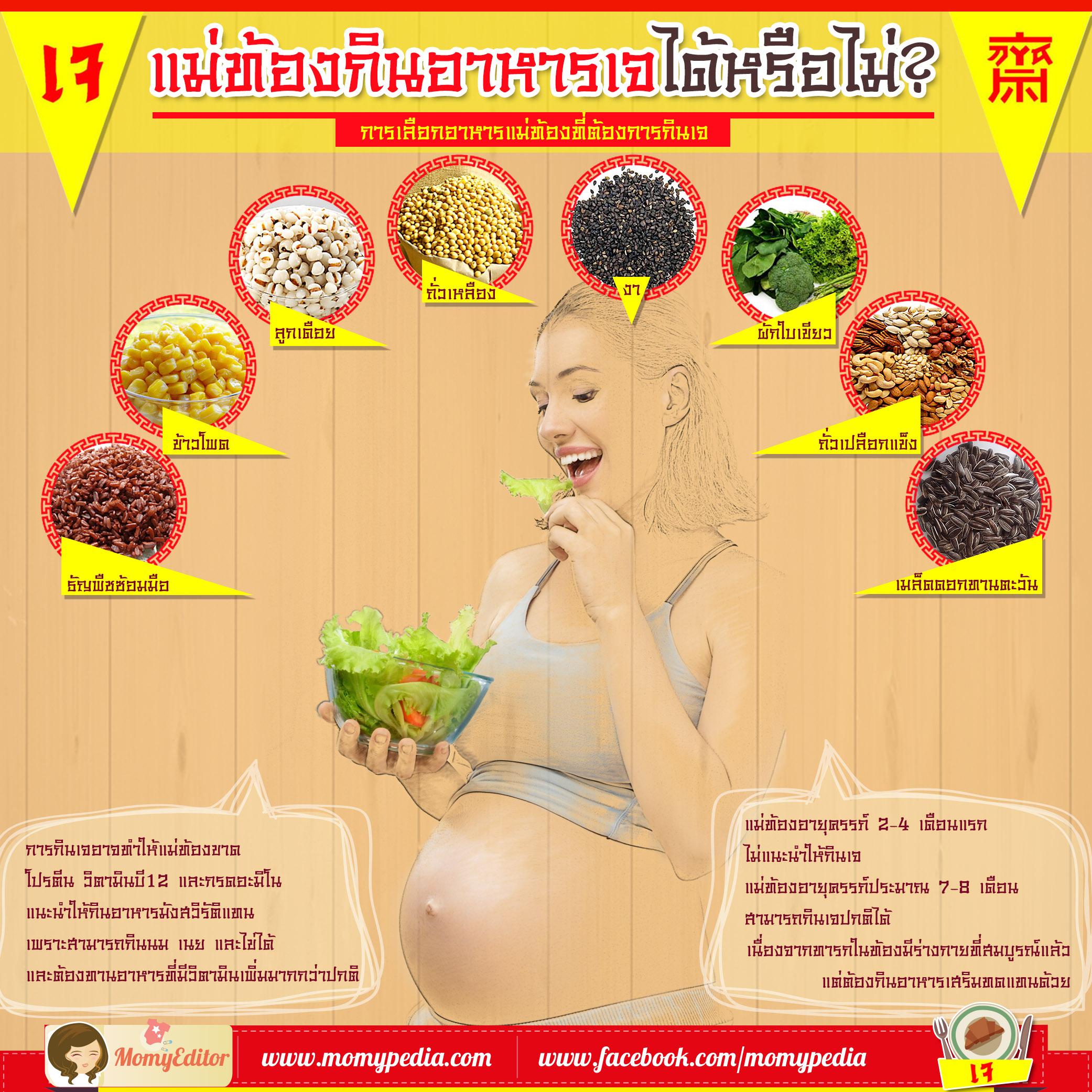 กินเจ, อาหารเจ, เทศกาลกินเจ, อาหารเจกับแม่ท้อง, แม่ตั้งครรภ์, อาหารมังสวิรัติ, มังสวิรัติ, อาหารเสริม, วิตามิน, แม่ท้องกินเจ, infographic, อินโฟกราฟฟิค, อินโฟกราฟฟิก